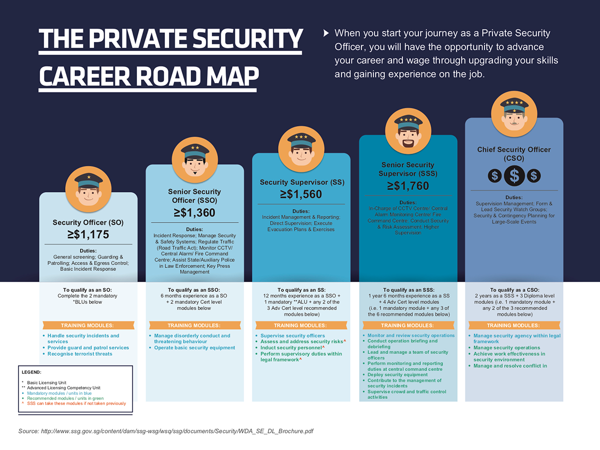 security-career-guide